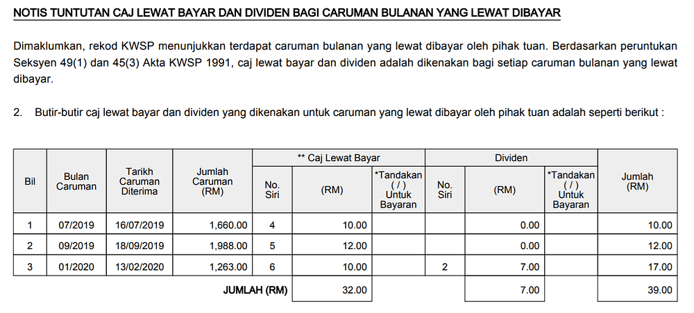 Sample of EPF's Late Payment Charges and dividends accrued on contribution payments